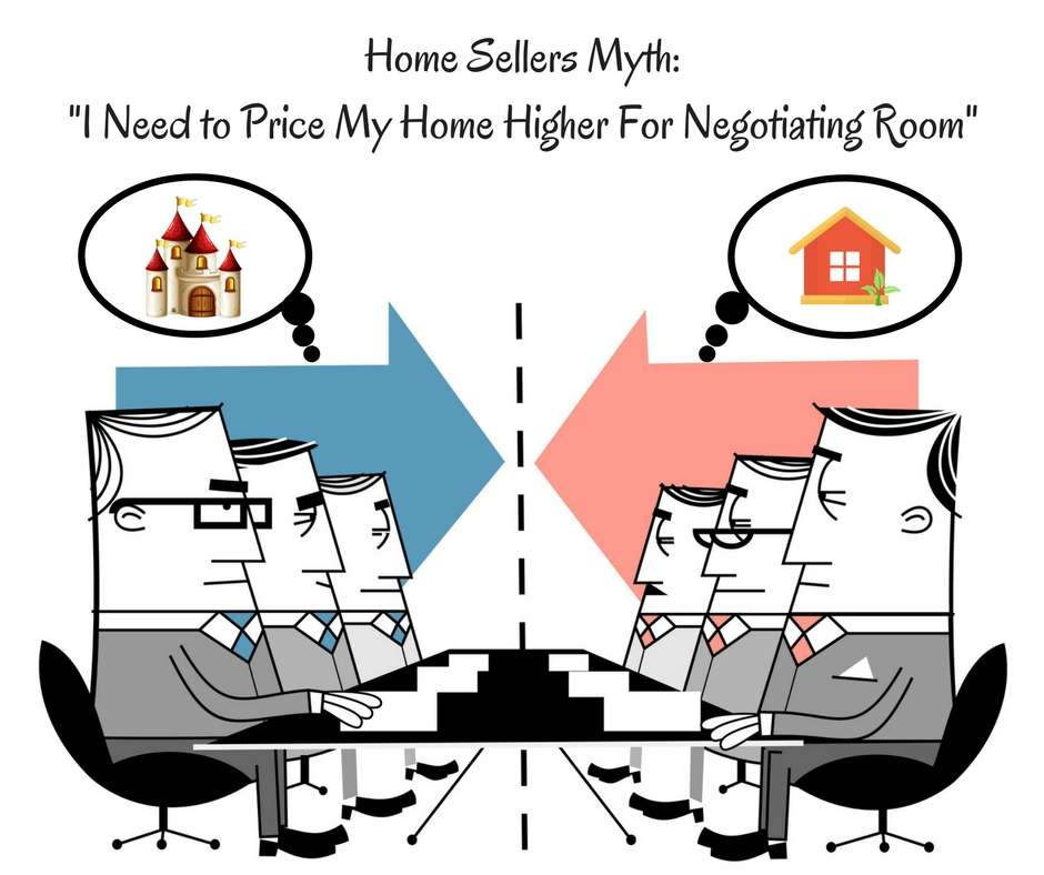real estate negotiation myths