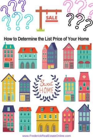 How do you determine the list price of a home?