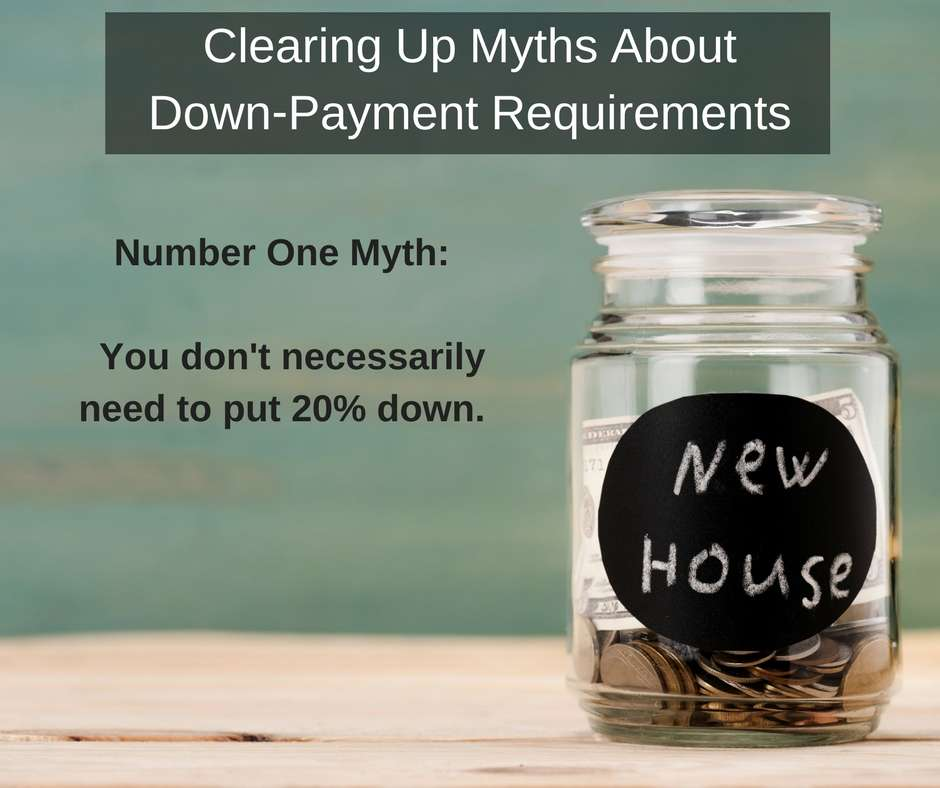 How much money do I need for a downpayment on a house?