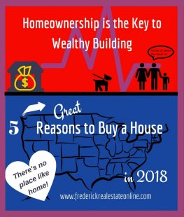 Home Ownership is Key to Wealth Building