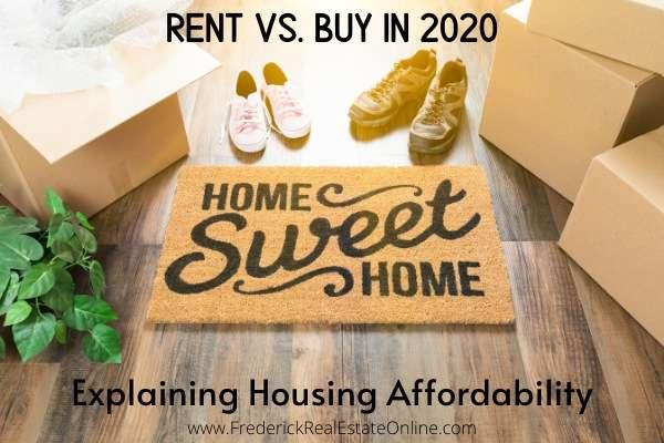 rent or buy - explaining housing affordability