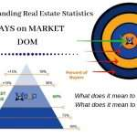 understanding days on market statistics